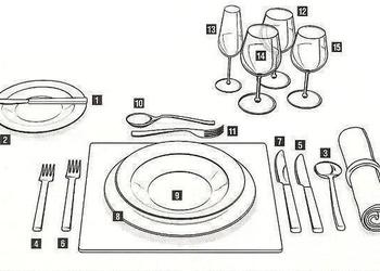 Kā servēt galdu